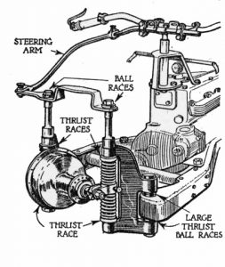 Super Four's car type steering
